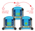 Smartline Technology