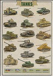 Army Tanks: Military Tanks Poster