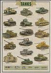 Army Tanks: Military Tanks Poster