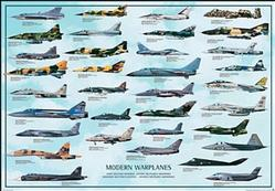 Aviation: Military Modern Warplanes Poster