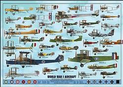 Aviation: Military World War 1 Aircraft Poster