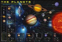 Astronomy: Planets Poster