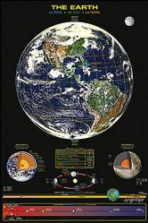 Geology: Planet Earth Poster