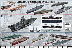 Navy: Naval Aircraft Carrier Poster 36x24