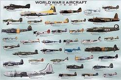 Aviation: Military World War 2 Aircraft Poster