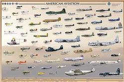 American Aviation Early Years