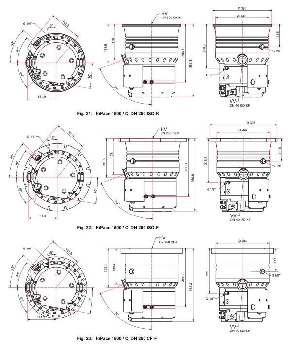 Pfeiffer Vacuum HiPace 1500