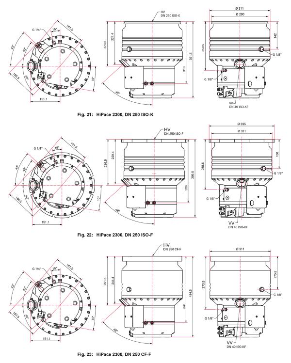 Pfeiffer Vacuum HiPace 2300
