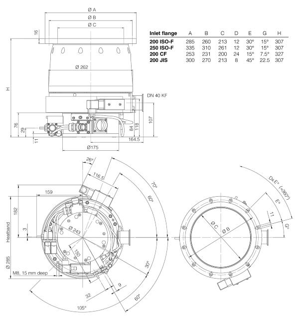 Leybold Vacuum TURBOVAC MAG W 1500 CT
