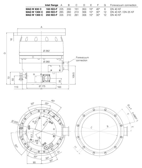Leybold Vacuum TURBOVAC MAG W 1300 C