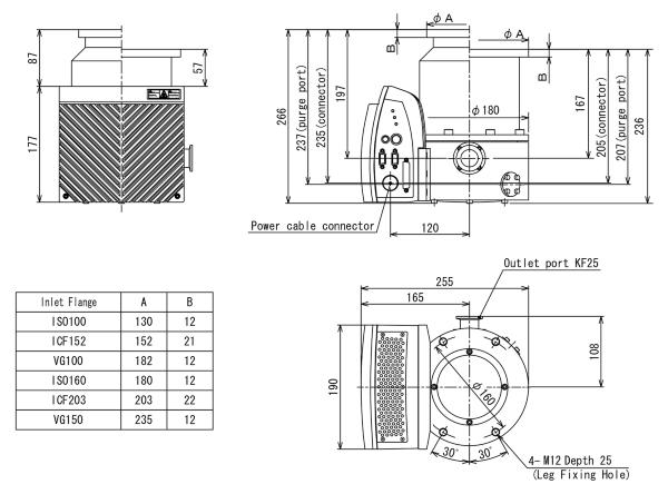 Edwards STP-iX455C