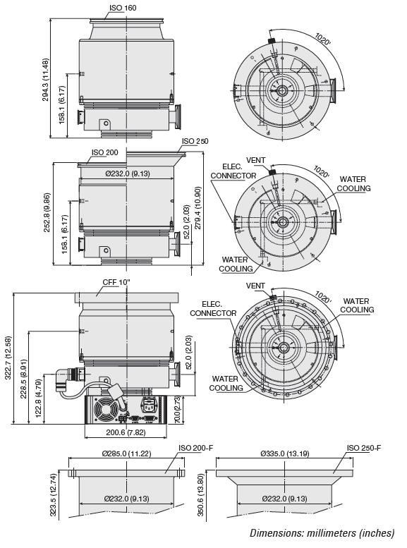 Agilent Turbo-V 1001 Navigator