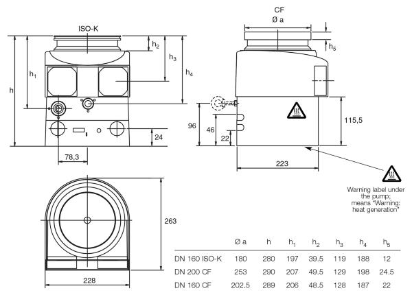 Leybold Vacuum TURBOVAC TW 701
