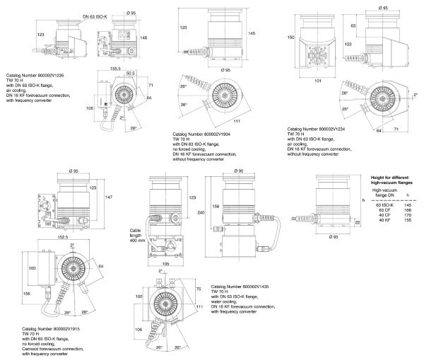 Leybold Vacuum TURBOVAC TW 70 H