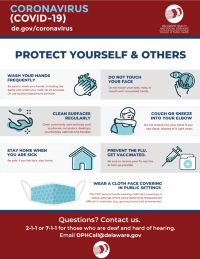 Protect Yourself & Others from COVID-19